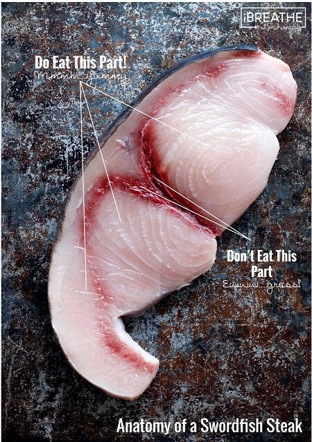 What to eat and what not to eat when grilling a low carb swordfish steak by I Breathe Im Hungry