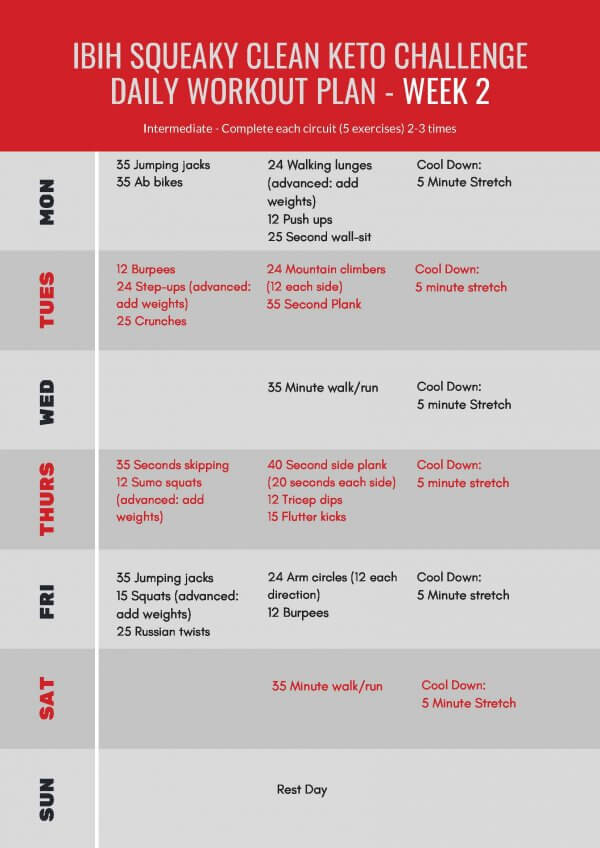 SCKC Workout Plans - Week 2 Int