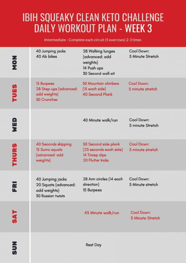 SCKC Workout Plans - Week 3 Int