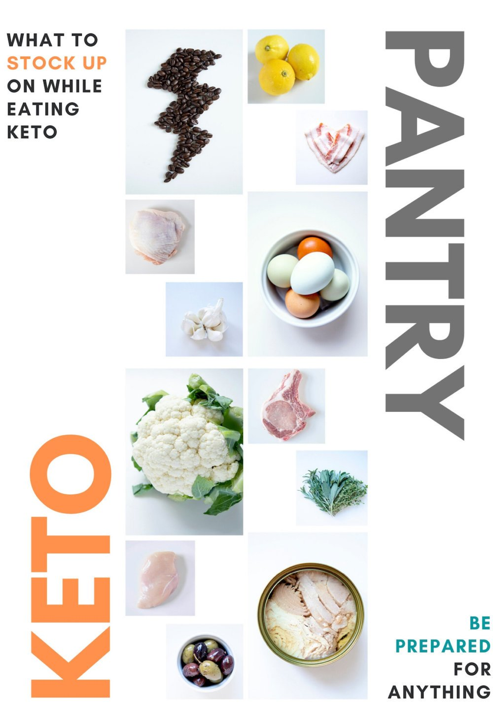 Essential Keto Pantry Guide Poster